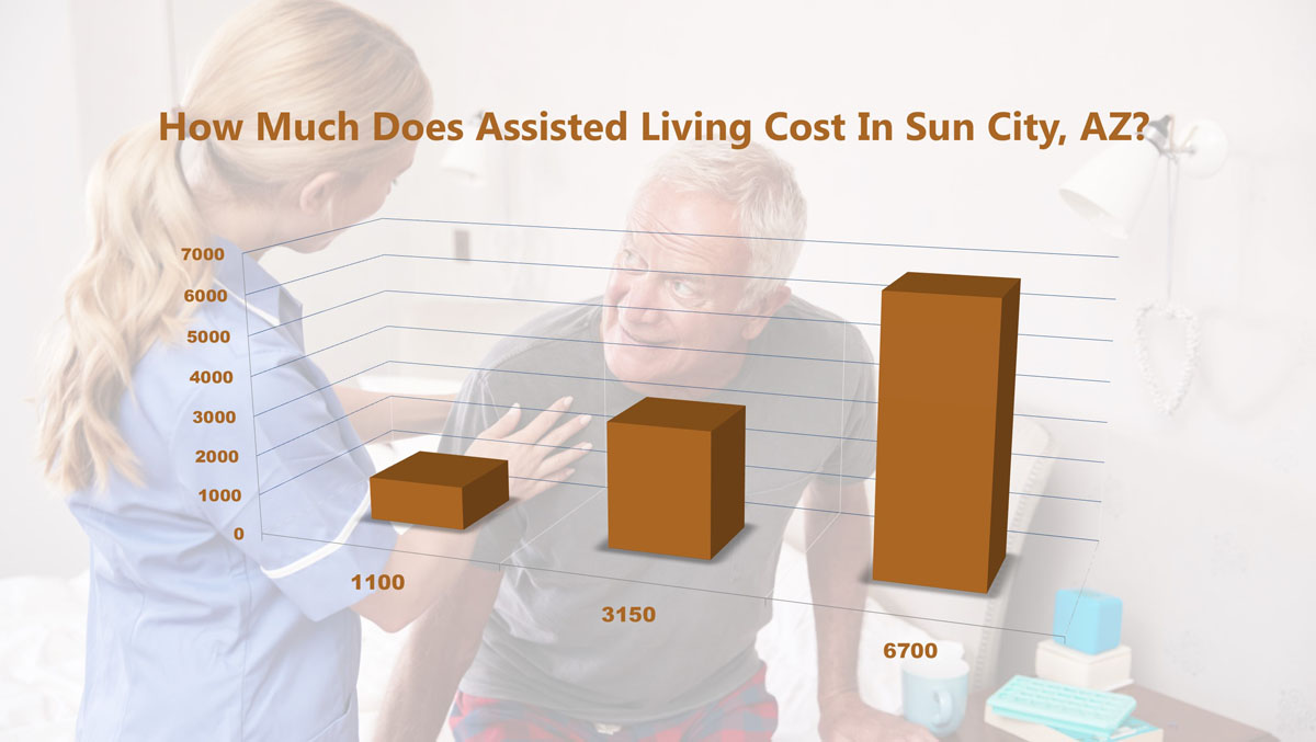 Assisted Living Cost in Sun City, AZ